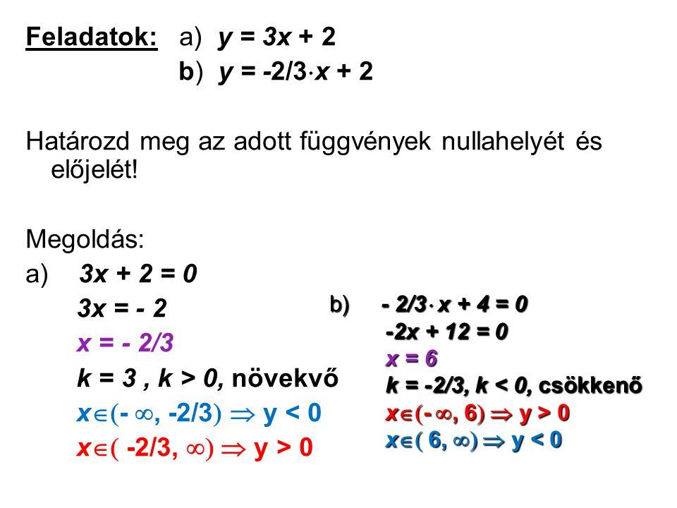 Feladatok: а) y = 3x + 2 b) y = -2/3  x + 2 Határozd meg az adott függvények nullahelyét és előjelét! Megoldás: а) 3x + 2 = 0 3x = - 2 x = - 2/3 k =
