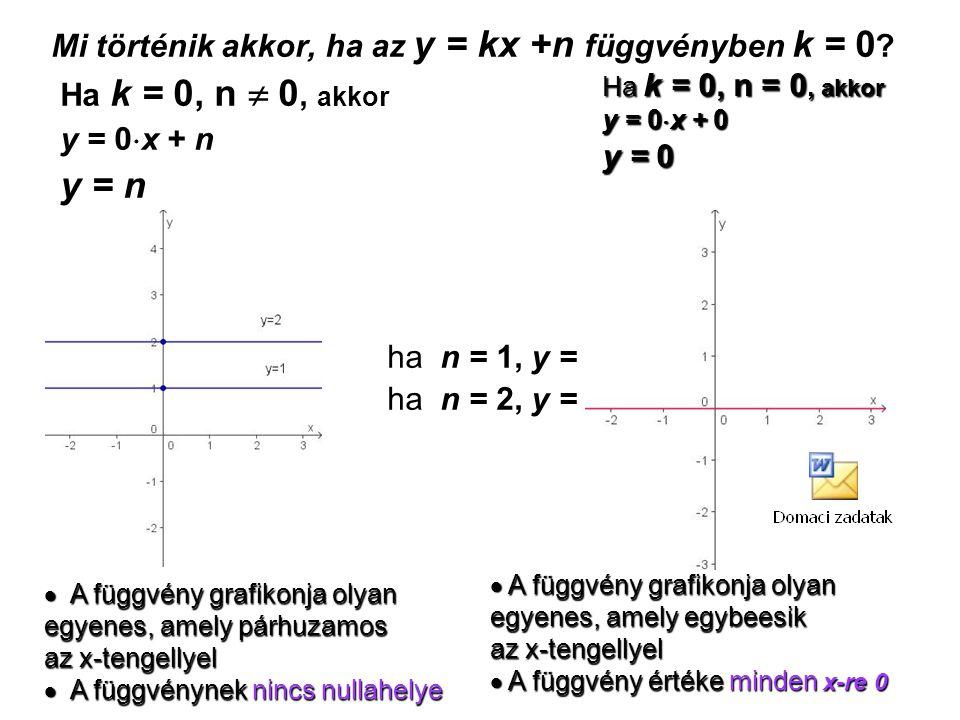 Mi történik akkor, ha az y = kx +n függvényben k = 0 ? Ha k = 0, n  0, akkor y = 0  x + n y = n ha n = 1, y = 1 ha n = 2, y = 2  A függvény grafiko