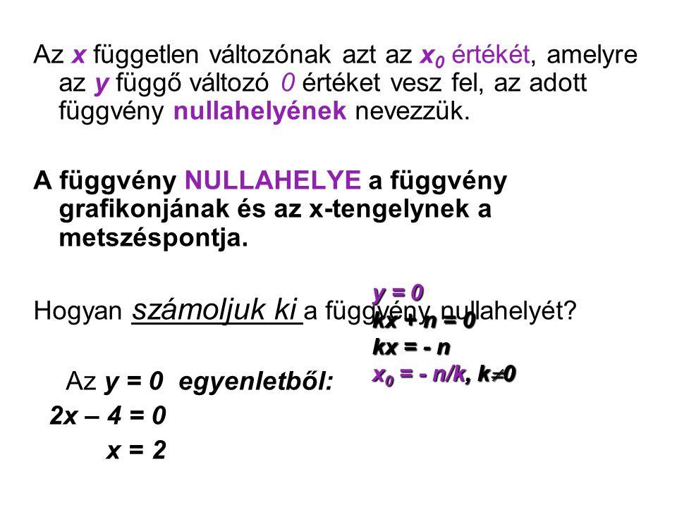 Az x független változónak azt az x 0 értékét, amelyre az y függő változó 0 értéket vesz fel, az adott függvény nullahelyének nevezzük. A függvény NULL