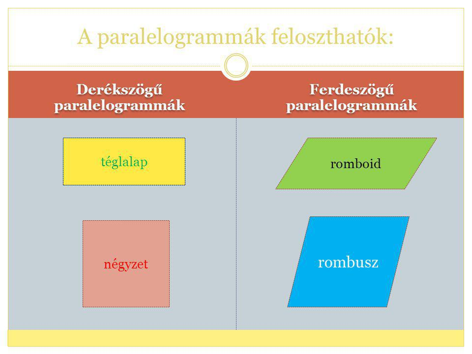 Derékszögű paralelogrammák Ferdeszögű paralelogrammák A paralelogrammák feloszthatók: téglalap négyzet romboid rombusz