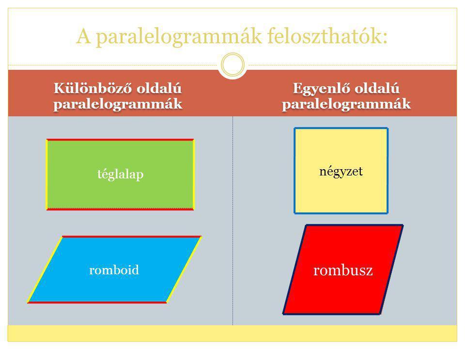 Különböző oldalú paralelogrammák Egyenlő oldalú paralelogrammák téglalap négyzet A paralelogrammák feloszthatók: romboid rombusz
