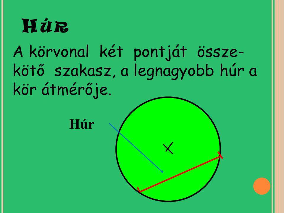 H ÚR A körvonal két pontját össze- kötő szakasz, a legnagyobb húr a kör átmérője. Húr