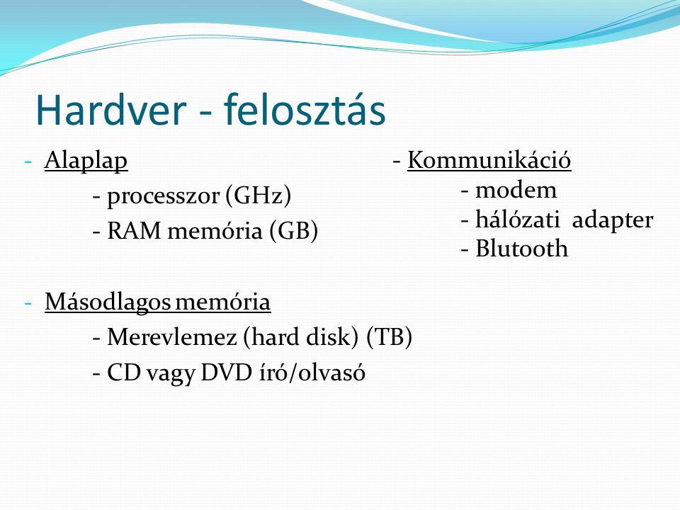Hardver - felosztás - Alaplap - processzor (GHz) - RAM memória (GB) - Másodlagos memória - Merevlemez (hard disk) (TB) - CD vagy DVD író/olvasó - Kommunikáció - modem - hálózati adapter - Blutooth