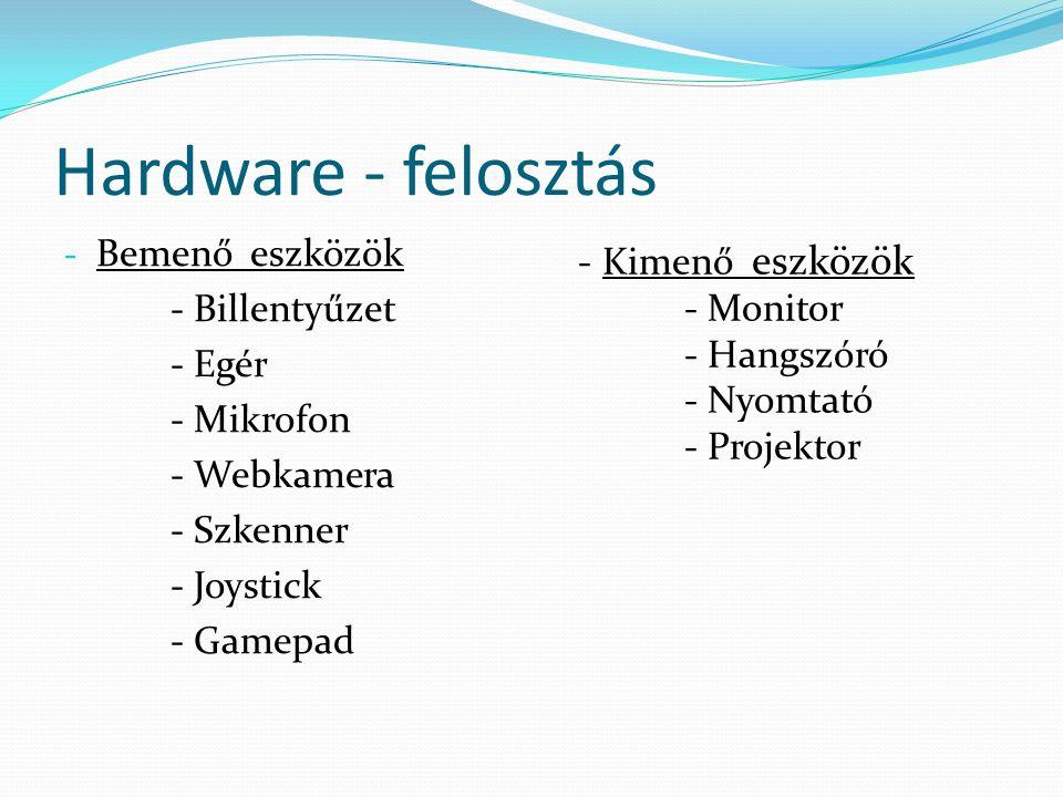 Hardware - felosztás - Bemenő eszközök - Billentyűzet - Egér - Mikrofon - Webkamera - Szkenner - Joystick - Gamepad - Kimenő eszközök - Monitor - Hangszóró - Nyomtató - Projektor