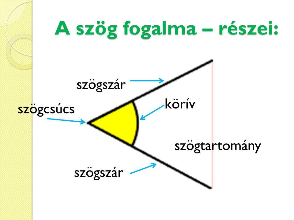 A szögfajták: 1.Nullszög 2. Hegyesszög 3. Derékszög 4.