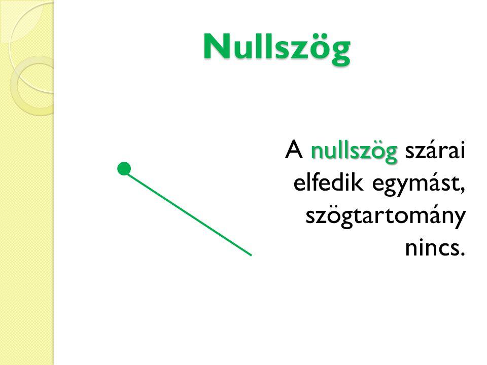 Nullszög nullszög A nullszög szárai elfedik egymást, szögtartomány nincs.