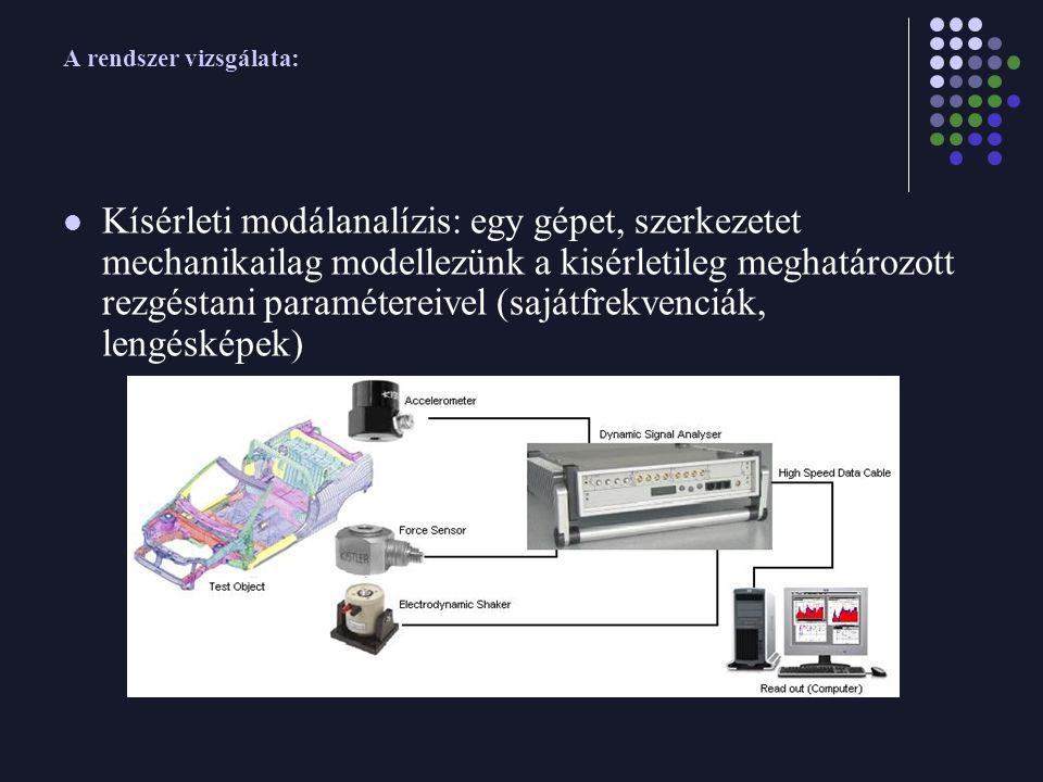 A rendszer vizsgálata: Kísérleti modálanalízis: egy gépet, szerkezetet mechanikailag modellezünk a kisérletileg meghatározott rezgéstani paramétereivel (sajátfrekvenciák, lengésképek)