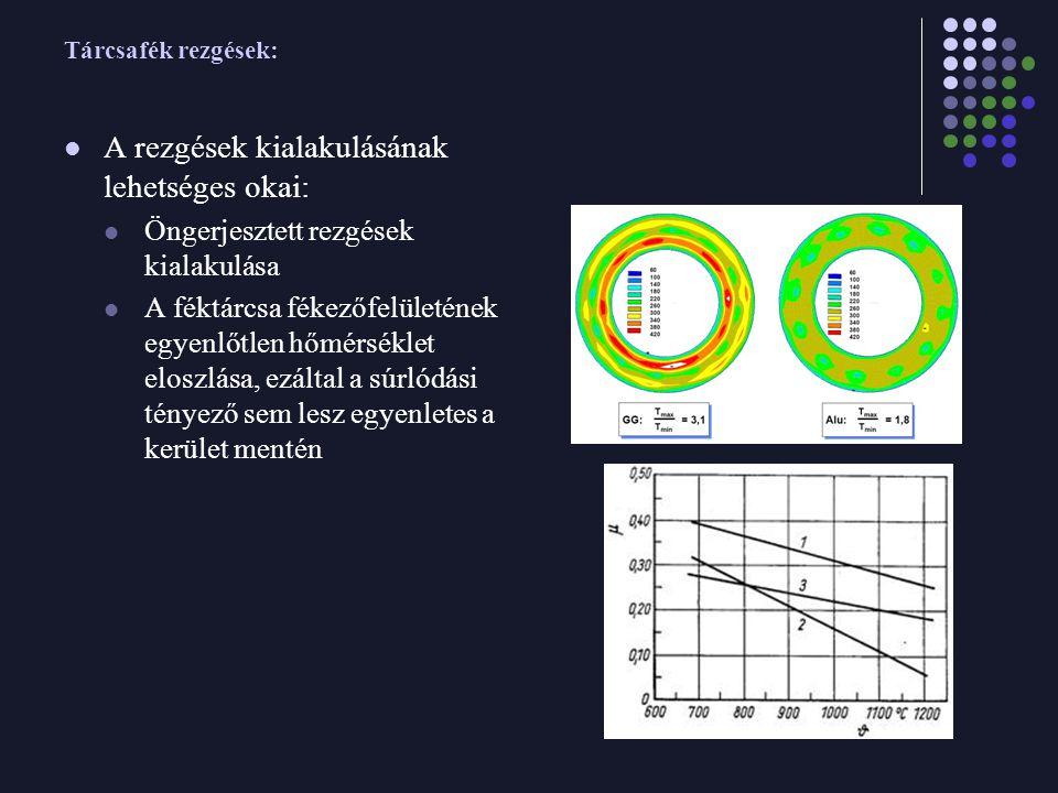 Tárcsafék rezgések: A rezgések kialakulásának lehetséges okai: Öngerjesztett rezgések kialakulása A féktárcsa fékezőfelületének egyenlőtlen hőmérséklet eloszlása, ezáltal a súrlódási tényező sem lesz egyenletes a kerület mentén
