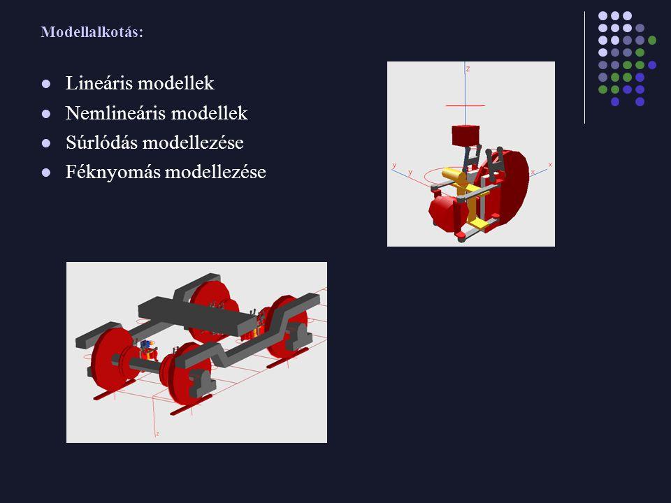 Modellalkotás: Lineáris modellek Nemlineáris modellek Súrlódás modellezése Féknyomás modellezése