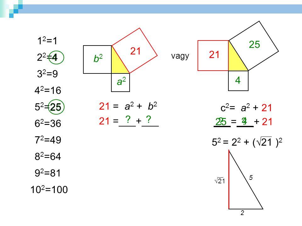Szerkesszük meg azt a négyzetet melynek a területe 21cm 2.