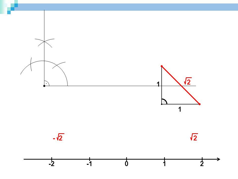 2 = 1 + 1 (  2 ) 2 = 1 2 + 1 2. 1 1 2 Hogyan tudjuk elvégezni ezt a szerkesztést? Mi az amit tudunk?