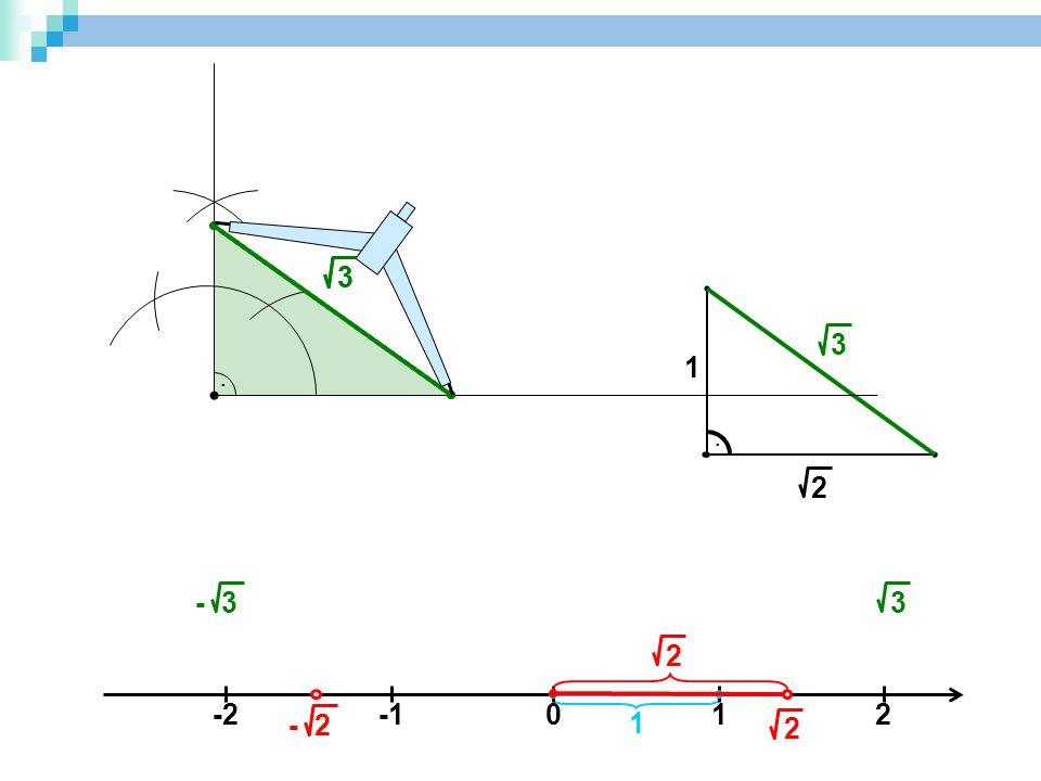 3 = 2 + 1. 1 2 (  3 ) 2 = (  2 ) 2 + 1 2 3