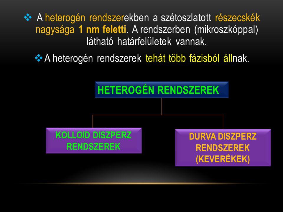  A heterogén rendszerekben a szétoszlatott részecskék nagysága 1 nm feletti. A rendszerben (mikroszkóppal) látható határfelületek vannak.  A heterog