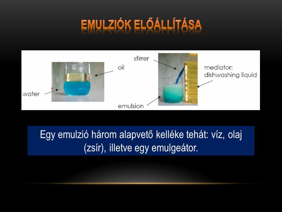 Egy emulzió három alapvető kelléke tehát: víz, olaj (zsír), illetve egy emulgeátor.