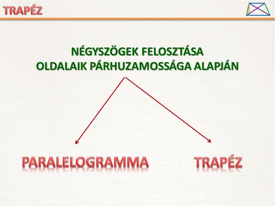 A D B C a c d b h O d1d1 d2d2 NÉGYSZÖGEK FELOSZTÁSA OLDALAIK PÁRHUZAMOSSÁGA ALAPJÁN