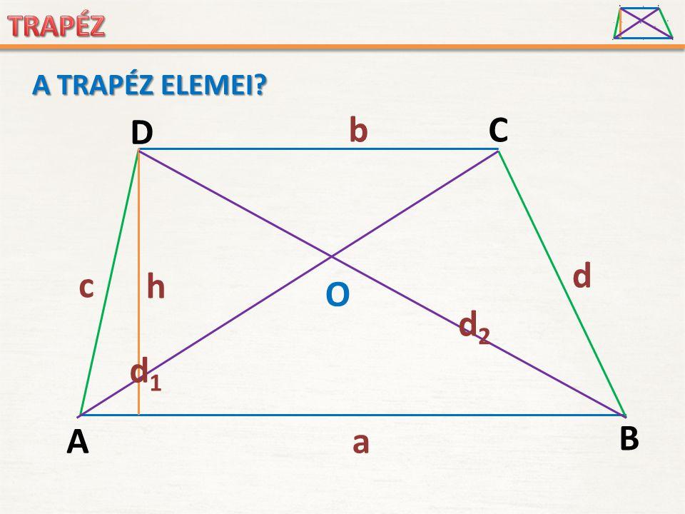 A D B C a c d b h O d1d1 d2d2 A TRAPÉZ ELEMEI? A D B C a c d b h O d1d1 d2d2