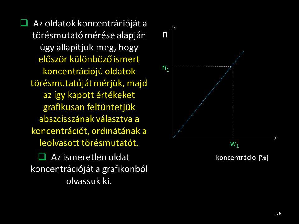  Az oldatok koncentrációját a törésmutató mérése alapján úgy állapítjuk meg, hogy először különböző ismert koncentrációjú oldatok törésmutatóját mérj