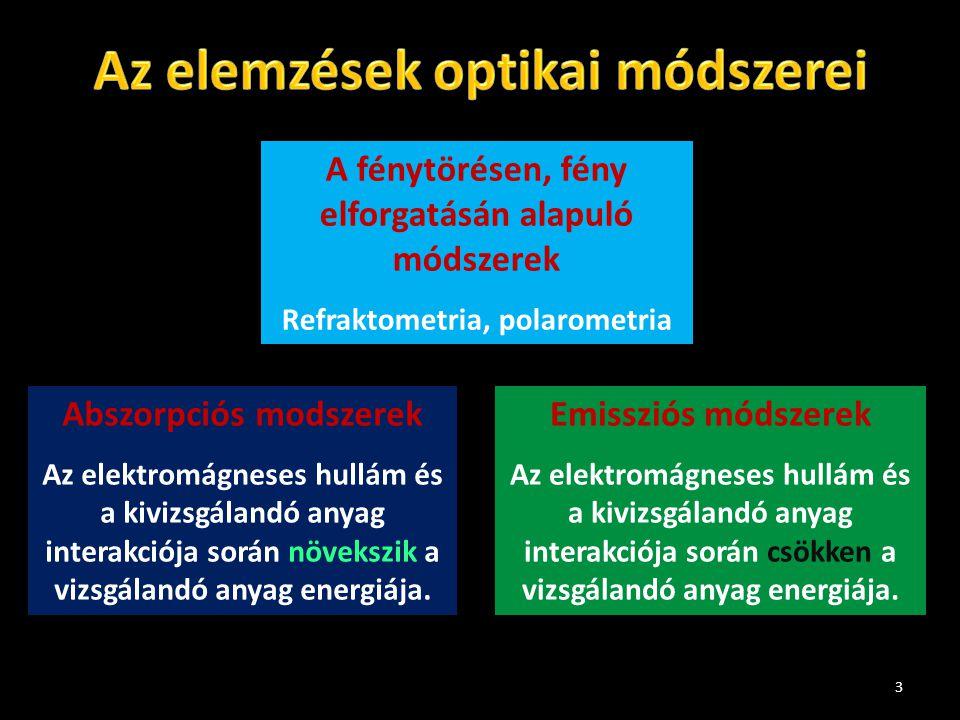 3 A fénytörésen, fény elforgatásán alapuló módszerek Refraktometria, polarometria Abszorpciós modszerek Az elektromágneses hullám és a kivizsgálandó a