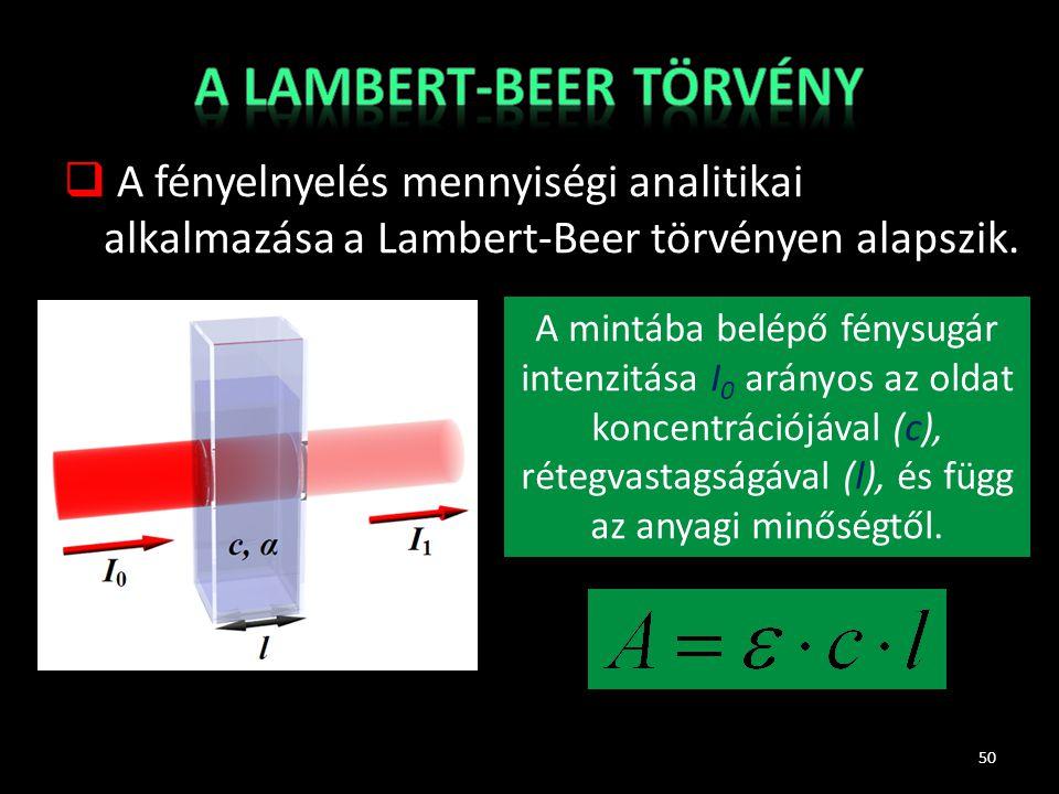  A fényelnyelés mennyiségi analitikai alkalmazása a Lambert-Beer törvényen alapszik. 50 A mintába belépő fénysugár intenzitása I 0 arányos az oldat k