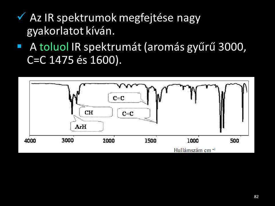 Az IR spektrumok megfejtése nagy gyakorlatot kíván.  A toluol IR spektrumát (aromás gyűrű 3000, C=C 1475 és 1600). 82