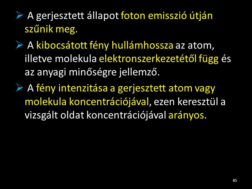  A gerjesztett állapot foton emisszió útján szűnik meg.  A kibocsátott fény hullámhossza az atom, illetve molekula elektronszerkezetétől függ és az