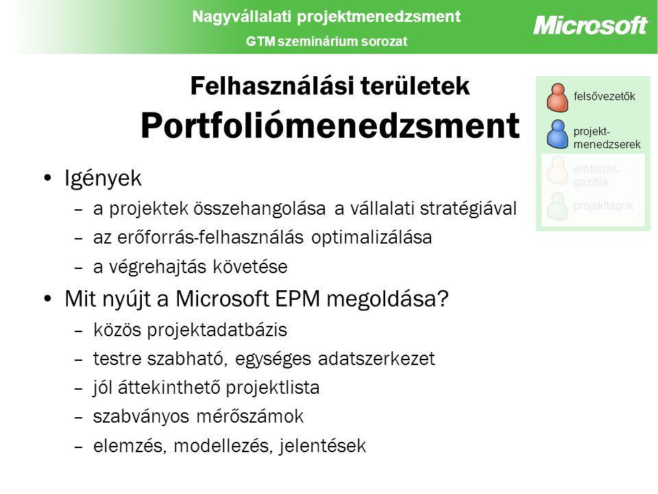 Nagyvállalati projektmenedzsment GTM szeminárium sorozat Felhasználási területek Portfoliómenedzsment Igények –a projektek összehangolása a vállalati stratégiával –az erőforrás-felhasználás optimalizálása –a végrehajtás követése Mit nyújt a Microsoft EPM megoldása.