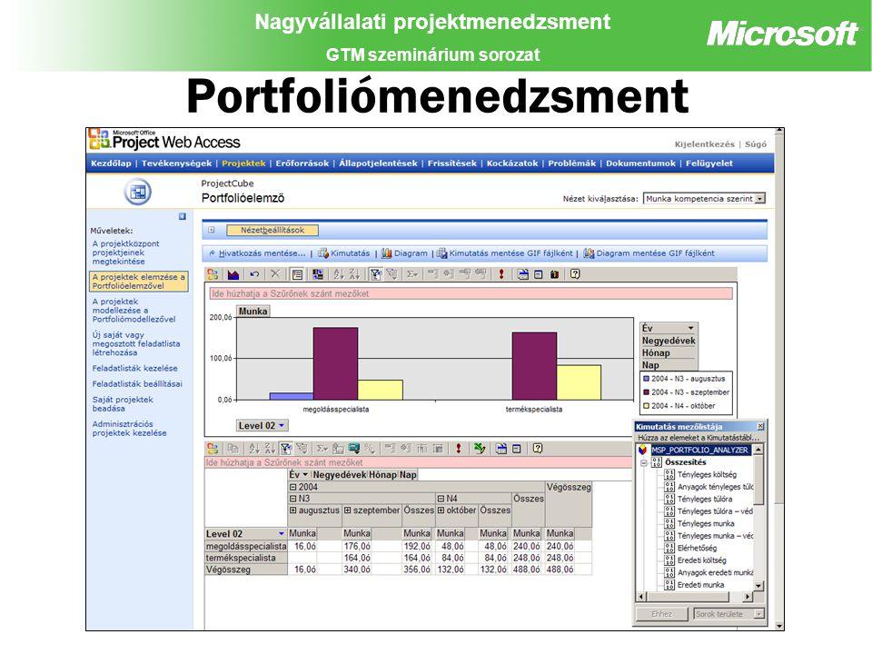 Nagyvállalati projektmenedzsment GTM szeminárium sorozat Portfoliómenedzsment