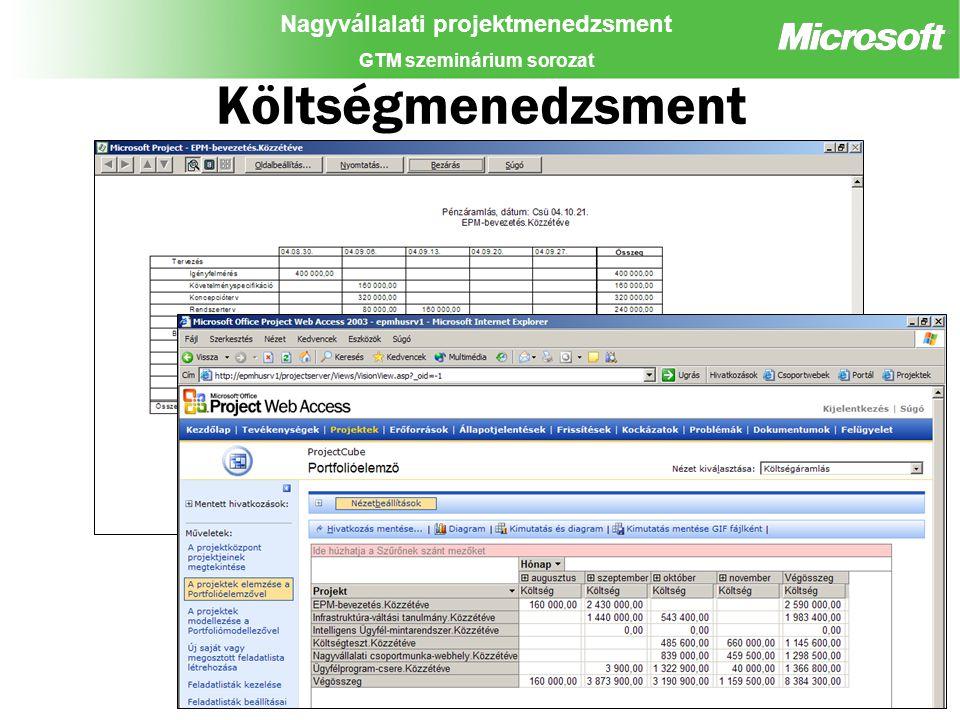 Nagyvállalati projektmenedzsment GTM szeminárium sorozat Költségmenedzsment