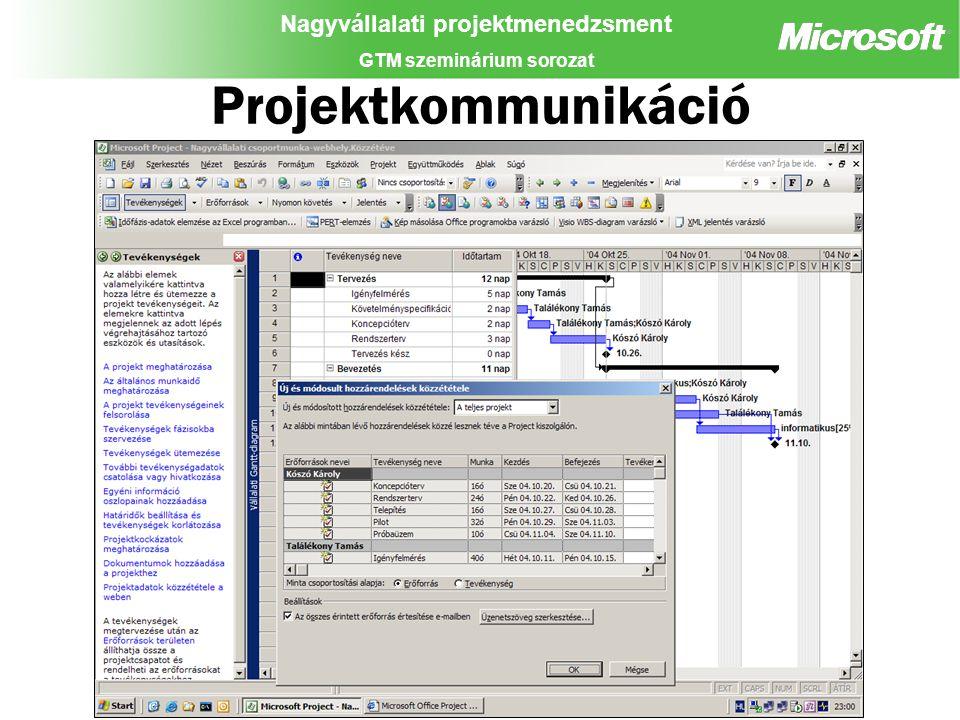 Nagyvállalati projektmenedzsment GTM szeminárium sorozat Projektkommunikáció