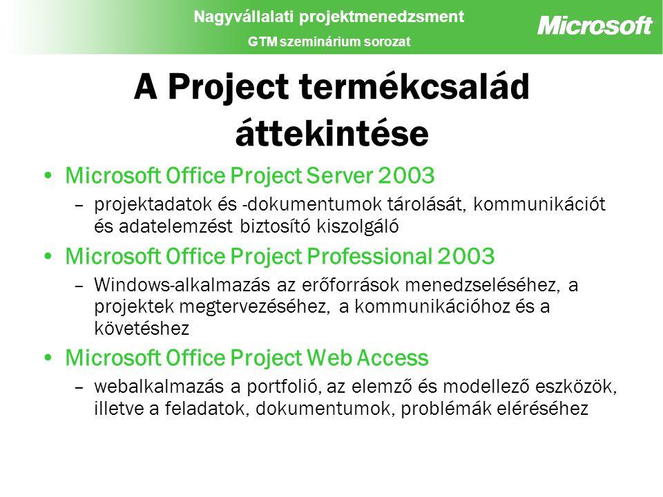 Nagyvállalati projektmenedzsment GTM szeminárium sorozat A Project termékcsalád áttekintése Microsoft Office Project Server 2003 –projektadatok és -dokumentumok tárolását, kommunikációt és adatelemzést biztosító kiszolgáló Microsoft Office Project Professional 2003 –Windows-alkalmazás az erőforrások menedzseléséhez, a projektek megtervezéséhez, a kommunikációhoz és a követéshez Microsoft Office Project Web Access –webalkalmazás a portfolió, az elemző és modellező eszközök, illetve a feladatok, dokumentumok, problémák eléréséhez