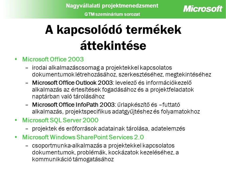 Nagyvállalati projektmenedzsment GTM szeminárium sorozat A kapcsolódó termékek áttekintése Microsoft Office 2003 –irodai alkalmazáscsomag a projektekkel kapcsolatos dokumentumok létrehozásához, szerkesztéséhez, megtekintéséhez –Microsoft Office Outlook 2003: levelező és információkezelő alkalmazás az értesítések fogadásához és a projektfeladatok naptárban való tárolásához –Microsoft Office InfoPath 2003: űrlapkészítő és –futtató alkalmazás, projektspecifikus adatgyűjtéshez és folyamatokhoz Microsoft SQL Server 2000 –projektek és erőforrások adatainak tárolása, adatelemzés Microsoft Windows SharePoint Services 2.0 –csoportmunka-alkalmazás a projektekkel kapcsolatos dokumentumok, problémák, kockázatok kezeléséhez, a kommunikáció támogatásához