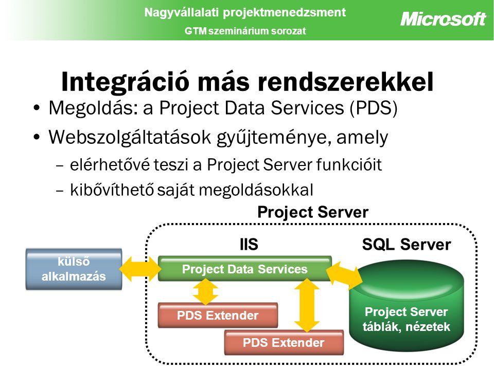 Nagyvállalati projektmenedzsment GTM szeminárium sorozat Integráció más rendszerekkel Megoldás: a Project Data Services (PDS) Webszolgáltatások gyűjteménye, amely –elérhetővé teszi a Project Server funkcióit –kibővíthető saját megoldásokkal IISSQL Server Project Server külső alkalmazás Project Data Services PDS Extender Project Server táblák, nézetek