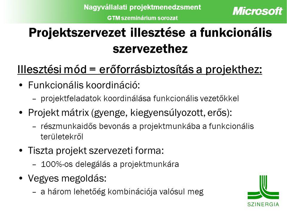 Nagyvállalati projektmenedzsment GTM szeminárium sorozat Projektszervezet illesztése a funkcionális szervezethez Illesztési mód = erőforrásbiztosítás