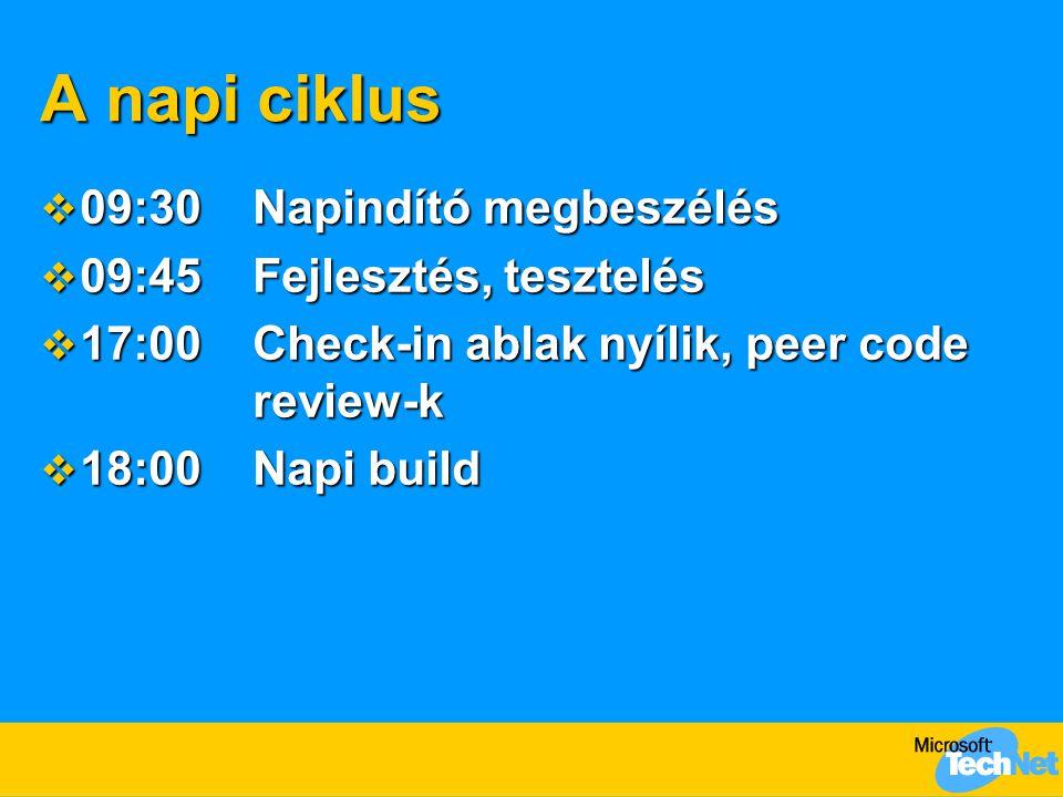 A napi ciklus  09:30Napindító megbeszélés  09:45Fejlesztés, tesztelés  17:00Check-in ablak nyílik, peer code review-k  18:00Napi build