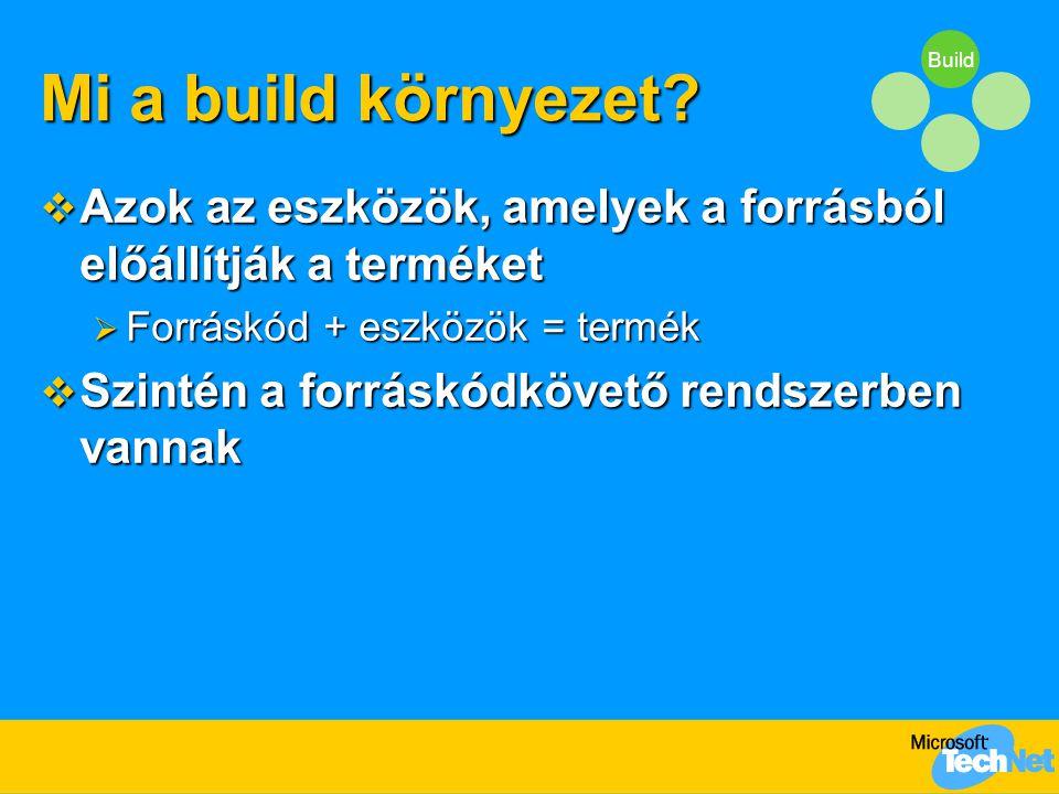Build Mi a build környezet.