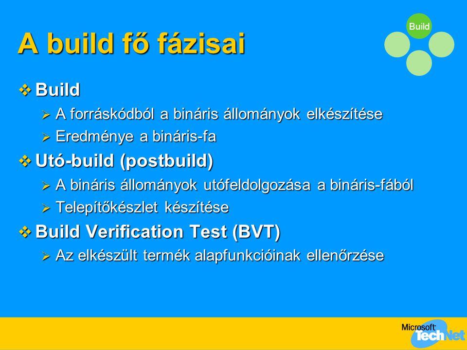 Build A build fő fázisai  Build  A forráskódból a bináris állományok elkészítése  Eredménye a bináris-fa  Utó-build (postbuild)  A bináris állományok utófeldolgozása a bináris-fából  Telepítőkészlet készítése  Build Verification Test (BVT)  Az elkészült termék alapfunkcióinak ellenőrzése