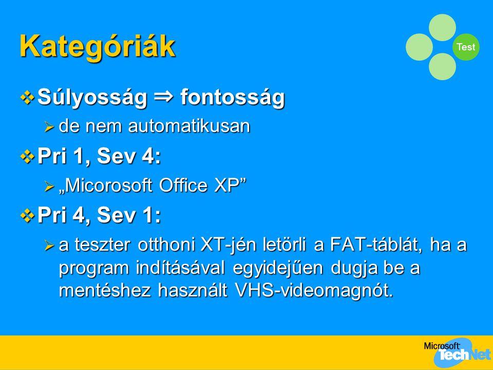 """Test Kategóriák  Súlyosság ⇒ fontosság  de nem automatikusan  Pri 1, Sev 4:  """"Micorosoft Office XP  Pri 4, Sev 1:  a teszter otthoni XT-jén letörli a FAT-táblát, ha a program indításával egyidejűen dugja be a mentéshez használt VHS-videomagnót."""