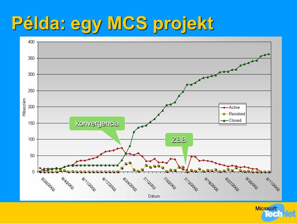 Példa: egy MCS projekt konvergencia ZBB