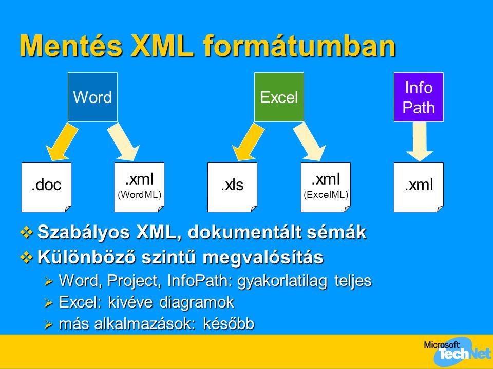 Mentés XML formátumban  Szabályos XML, dokumentált sémák  Különböző szintű megvalósítás  Word, Project, InfoPath: gyakorlatilag teljes  Excel: kivéve diagramok  más alkalmazások: később.doc Word.xml (WordML).xls Excel.xml (ExcelML) Info Path.xml