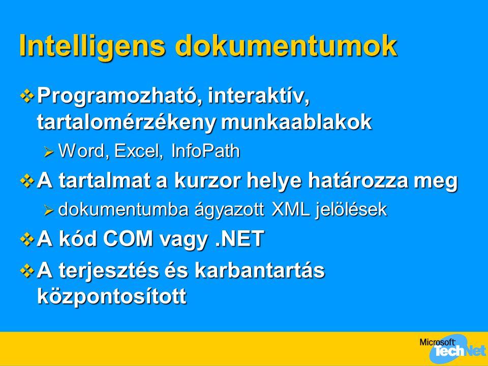 Intelligens dokumentumok  Programozható, interaktív, tartalomérzékeny munkaablakok  Word, Excel, InfoPath  A tartalmat a kurzor helye határozza meg  dokumentumba ágyazott XML jelölések  A kód COM vagy.NET  A terjesztés és karbantartás központosított