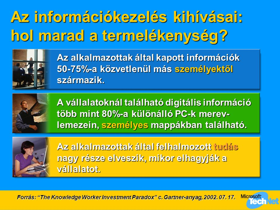 """Az információkezelés kihívásai: hol marad a termelékenység? Forrás: """"The Knowledge Worker Investment Paradox"""" c. Gartner-anyag, 2002. 07. 17. A vállal"""
