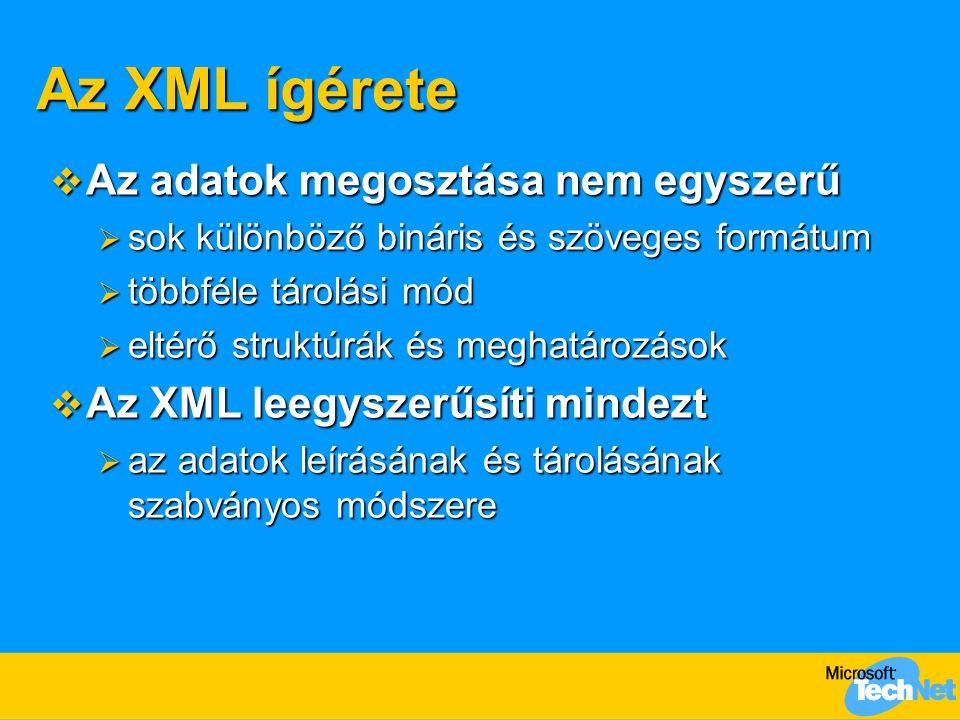 XML technológiák – Áttekintés XML Path Language nyelv az XML dokumentumok egyes részeinek megcímzéséhez XPath eXtensible Stylesheet Language Transformations nyelv az XML dokumentumok más XML (és egyéb) dokumentumokká alakításához XSLT XML Schema Definition Language nyelv az XML dokumentumok tartalmának leírásához és korlátozásához XSD eXtensible Markup Language nyelv a strukturált információkat tartalmazó dokumentumok szerkezetének megjelöléséhez XML