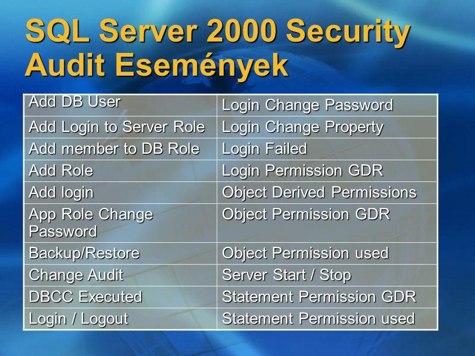 SQL Server 2000 Security Audit Események Add DB User Login Change Password Add Login to Server Role Login Change Property Add member to DB Role Login
