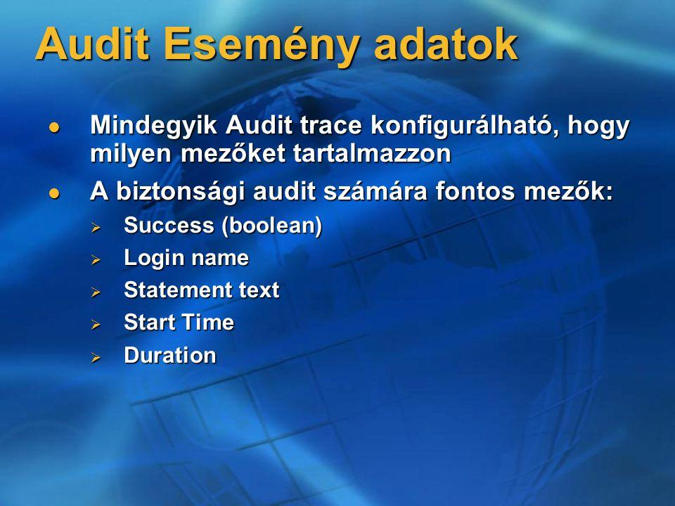 Audit Esemény adatok Mindegyik Audit trace konfigurálható, hogy milyen mezőket tartalmazzon Mindegyik Audit trace konfigurálható, hogy milyen mezőket