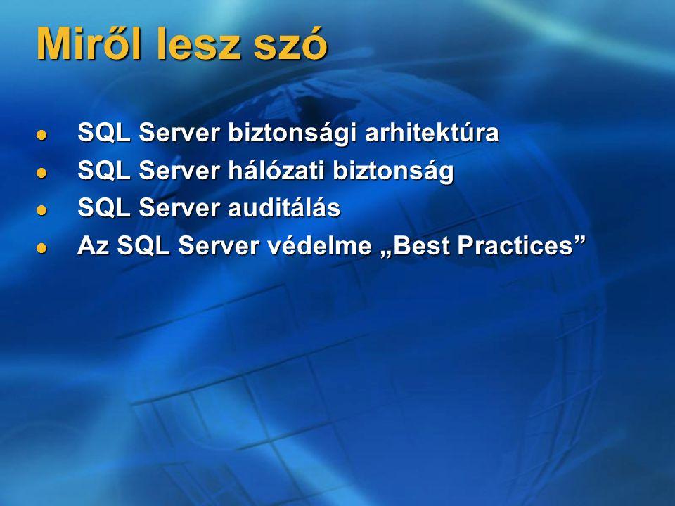Miről lesz szó SQL Server biztonsági arhitektúra SQL Server biztonsági arhitektúra SQL Server hálózati biztonság SQL Server hálózati biztonság SQL Ser