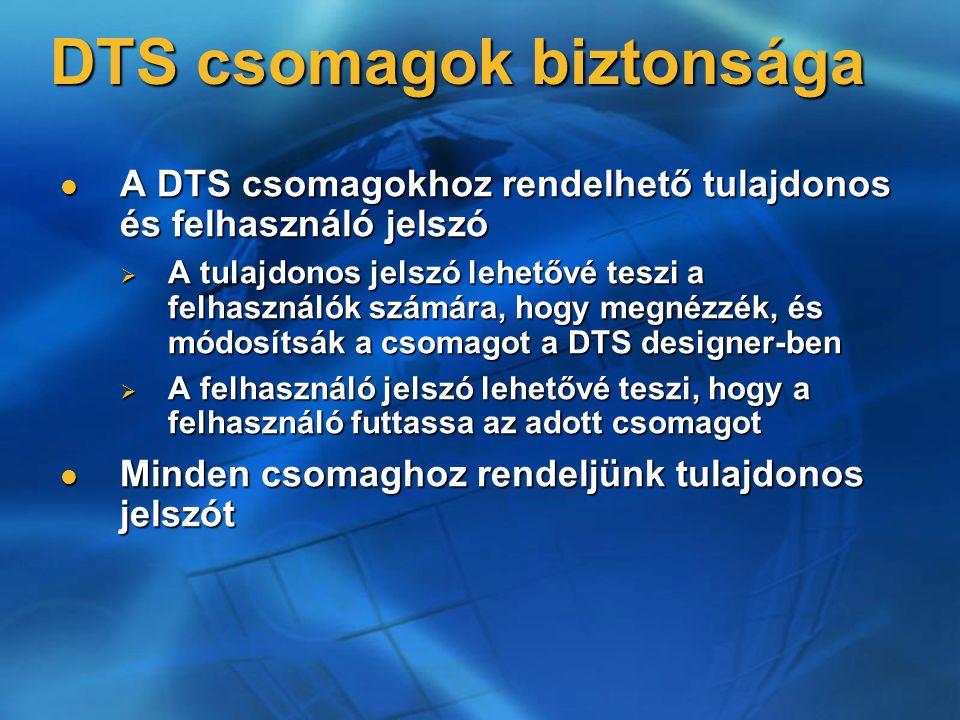 DTS csomagok biztonsága A DTS csomagokhoz rendelhető tulajdonos és felhasználó jelszó A DTS csomagokhoz rendelhető tulajdonos és felhasználó jelszó 