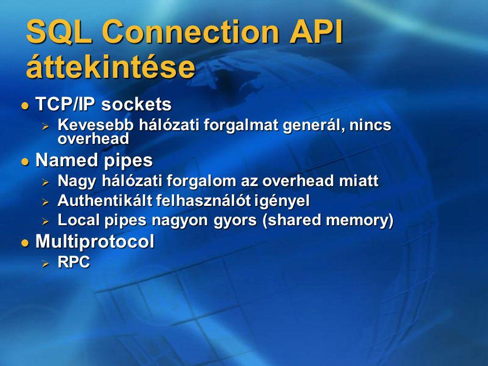 SQL Connection API áttekintése TCP/IP sockets TCP/IP sockets  Kevesebb hálózati forgalmat generál, nincs overhead Named pipes Named pipes  Nagy háló