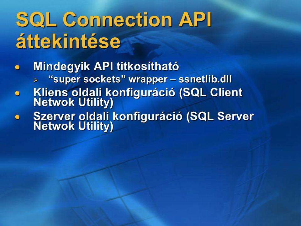 """SQL Connection API áttekintése Mindegyik API titkosítható Mindegyik API titkosítható  """"super sockets"""" wrapper – ssnetlib.dll Kliens oldali konfigurác"""
