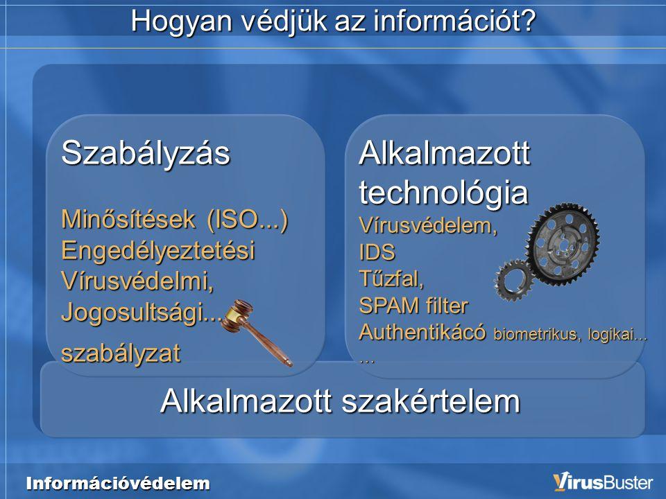 Információvédelem Hogyan védjük az információt.
