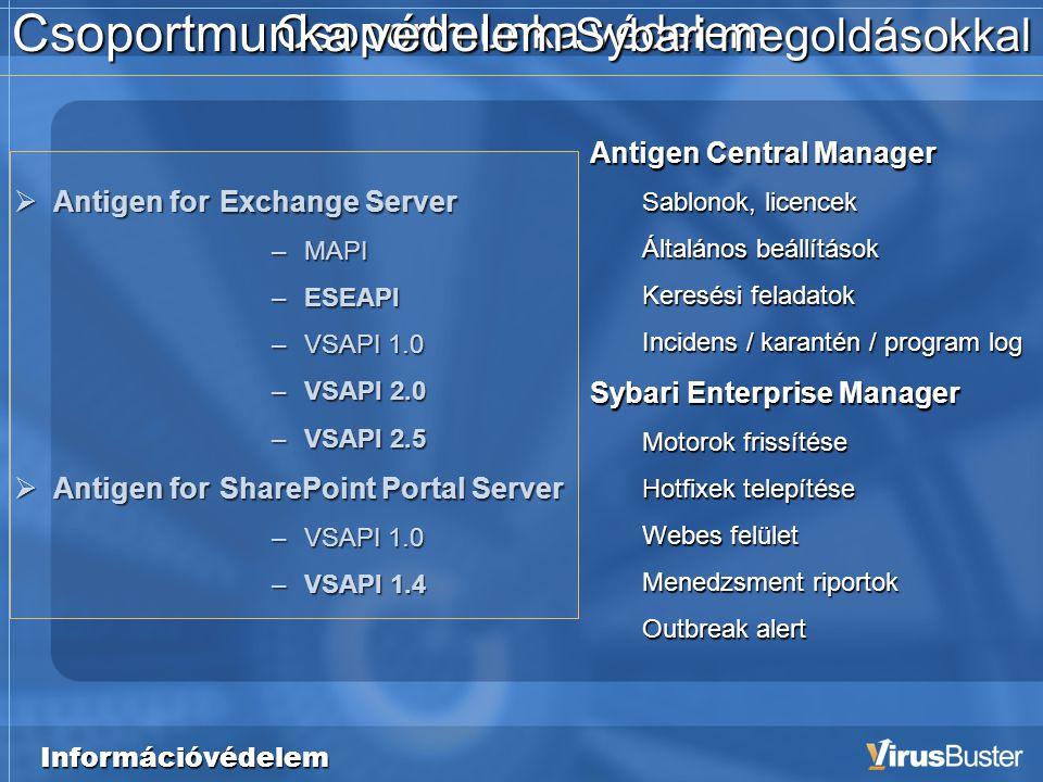 Információvédelem Csoportmunka védelem Exchange Server –MAPI –ESEAPI –VSAPI 1.0 –VSAPI 2.0 –VSAPI 2.5 SharePoint Portal Server –VSAPI 1.0 –VSAPI 1.4  Antigen for Antigen Central Manager Sablonok, licencek Általános beállítások Keresési feladatok Incidens / karantén / program log Sybari Enterprise Manager Motorok frissítése Hotfixek telepítése Webes felület Menedzsment riportok Outbreak alert Csoportmunka védelem Sybari megoldásokkal